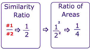 area and similar triangles how to find the ratio of areas from