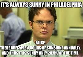 Meme Philadelphia - it s always sunny in philadelphia meme dwight always sunny false on