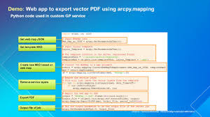 Map Python Advance Map Automation With Python Ppt Download
