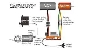 esc ztw spider wiring diagram on esc download wirning diagrams