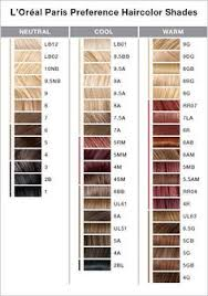 nice n easy hair color chart information about hair color chart clairol natural instincts at