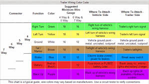 solved 4 wire trailer wiring diagram fixya