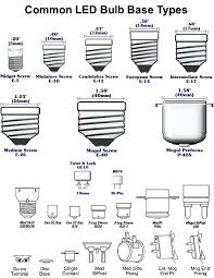 different light bulb bases e26 base light bulb light bulbs base medium to candelabra base light