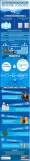 best 25 reverse osmosis water filter ideas on pinterest whole