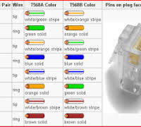 cat 5 wiring diagram to ethernet cable wiring diagram of cat 5e