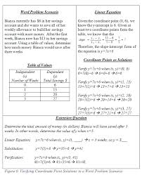 writing linear equations from a table 14 05 07 the fal of linear relationships simple and complex word