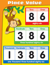 counting number worksheets place value explanation worksheets