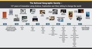 century 21 si e social national geographic society and 21st century fox agree to expand