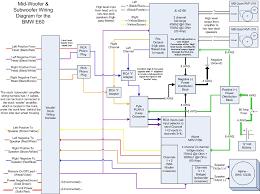 bmw e60 radio wiring wiring diagrams