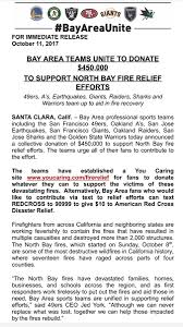 North Bay Fire Report by California Pro Sports Teams Donate 450 000 To Wildfire Relief