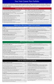 ngo project manager resume resume examples general laborer how i