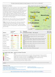 Wildfires California Current by California Smoke Information 08 12 17