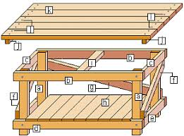 Simple Wood Bench Instructions by Free Work Bench Plans And Instructions Metric Version