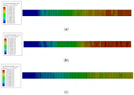 fibers free full text 3d fe analysis of rc beams externally