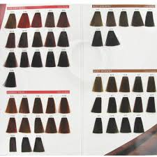 nom des coupes de cheveux homme couleur cheveux wella wizzyjessicafarah site