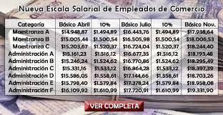 media jornada empledo de comercio 2016 nueva escala salarial 2017 2018 de empleados de comercio econoblog