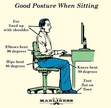 good posture its importance benefits and how to the art of