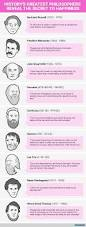 best 20 famous philosophers ideas on pinterest of