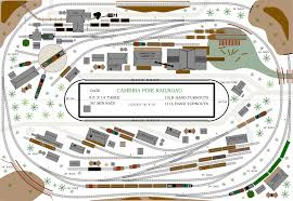 image result for model railroad track plans train layouts