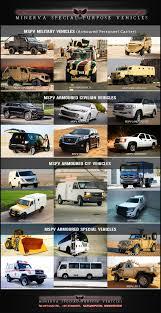 used lexus for sale in dublin armoured vehicles bulletproof cars u0026 military trucks in ireland