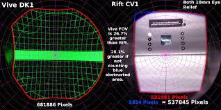 virtual reality general oculus rift htc vive gearvr