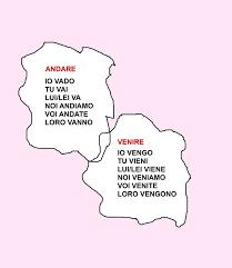 127 best la bella lingua italiana images on pinterest doll