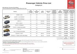 mazda price list singapore motorshow 2016 nissan price list deals promotions and