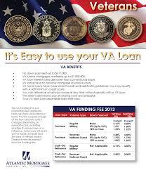 va arm loan atlantic mortgage services va purchase