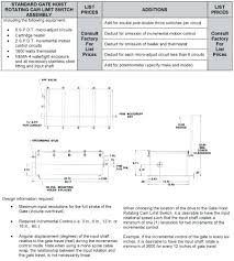 nest thermostat wiring diagram youre almost done new thermostat