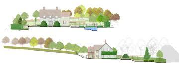 garden designer dorset rumbold ayers