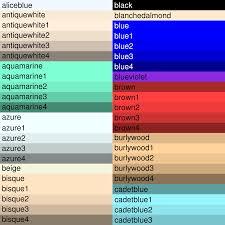 powder blue color names hungrylikekevin com