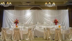 wedding rental equipment rental equipment software pos inventory accounting