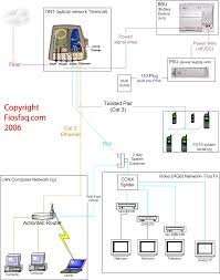 dsl cable wiring diagram diagrams within phone jack floralfrocks