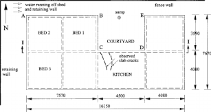 plan layout plan layout of raft slab scientific diagram