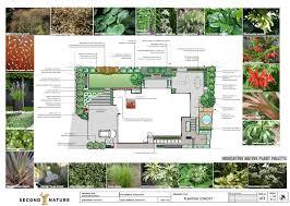 planting plans landscape design garden care services and