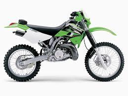 Kawasaki Kdx Underlining A New Project