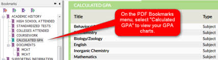 verification grade point average gpa calculations