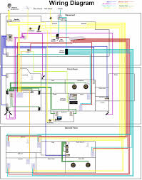 Free Floor Plan Drawing Tool Superb Free Floor Plan Design Software 4 Homeplanelevation Free