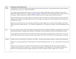 name description of the roman gods jupiter the romans loved to