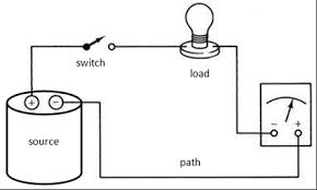 pictorial wiring diagram 28 images 8 best images of basic hvac
