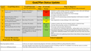 a best practice template for managing remote teams ere