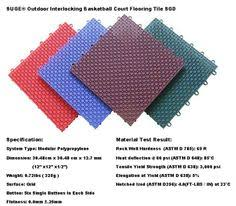 How To Build A Basketball Court In Backyard How To Paint An Outdoor Basketball Court Diy U2013 Amy Ruth Writer
