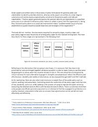 review of writing effective policy papers handbook