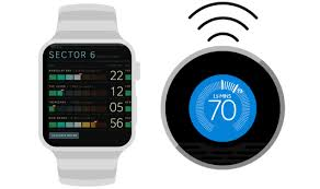 smart technology products iot developers smart tech developers raster