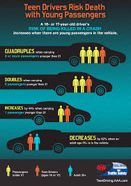 teen driver safety aaa exchange