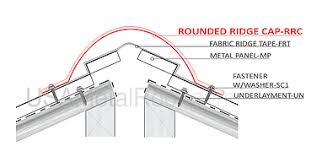 How To Cap A Hip Roof Usa Metal Roof Ridge Cap
