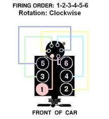solved i need diagram for firing order on a 91 s10 blazer fixya
