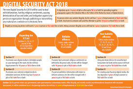 sections in law digital security act draft approved section 57 repealed dhaka