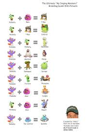 My Singing Monsters Halloween Costumes Best 25 My Singing Monsters Ideas On Pinterest Pokemon Breeding