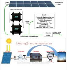 grid tie solar micro inverter popualr in australia us as enphase